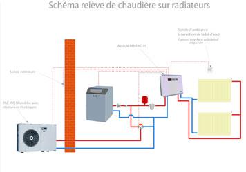 pompe chaleur guide d 39 application et solutions sur mesure. Black Bedroom Furniture Sets. Home Design Ideas