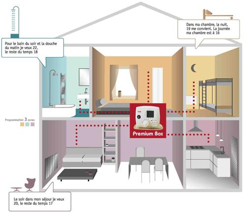chauffage economique maison ancienne pourquoi choisir un chauffage d appoint image with. Black Bedroom Furniture Sets. Home Design Ideas