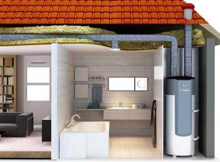 Chauffe-eau thermodynamique relié à la ventilation