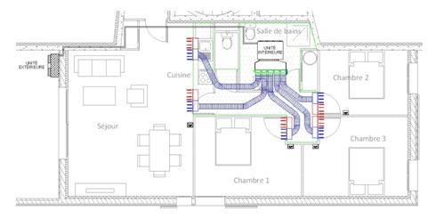 Plan résidence