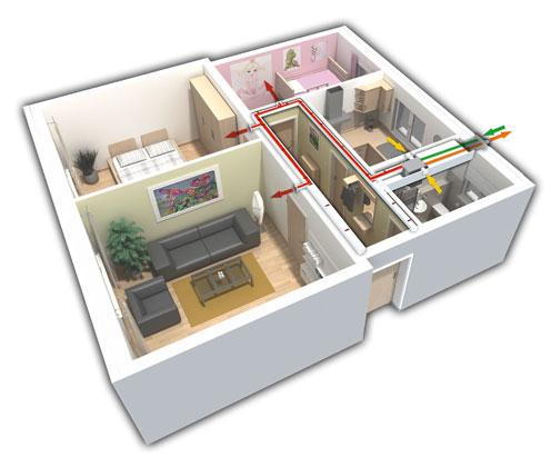 installer une vmc dans une maison ancienne latest installer vmc double flux dans maison. Black Bedroom Furniture Sets. Home Design Ideas