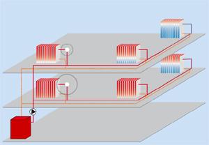 equilibrage des r seaux de chauffage pour les syndics d immeubles par philippe nunes. Black Bedroom Furniture Sets. Home Design Ideas