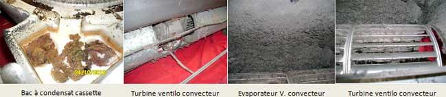 Différents aspects d'un climatiseur encrassé et démonté