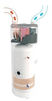 atlantic chauffe eau thermodynamique aeraulix2. Black Bedroom Furniture Sets. Home Design Ideas