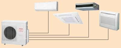 quadri-split