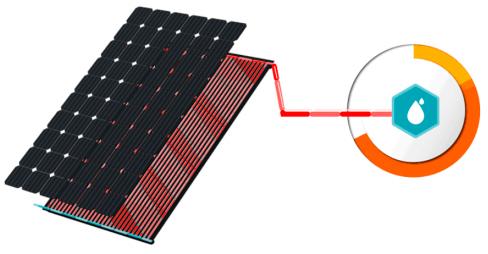 Principe de fonctionnement de panneaux solaires hybrides