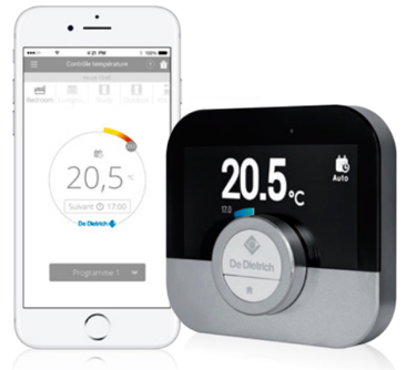 Thermostat d'ambiance gestion via smartphone