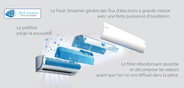 climatisation daikin filtration