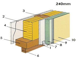 maison neuve basse consommation mat riaux pour la structure. Black Bedroom Furniture Sets. Home Design Ideas