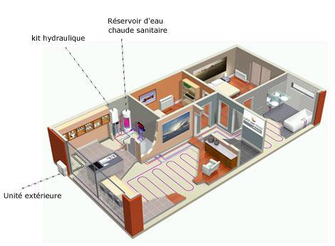 Maison neuve basse consommation avec quelle nergie se - Schema plomberie maison neuve ...