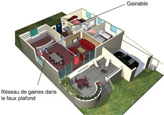 climatiseur gainable esth tique et confort recherch s par jacques ortolas. Black Bedroom Furniture Sets. Home Design Ideas